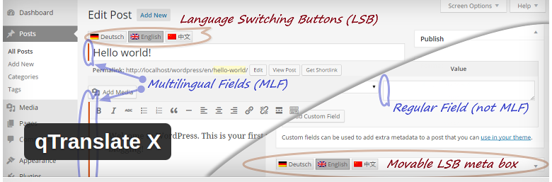 qTranslateX, speakt translation services, wordpress plugin
