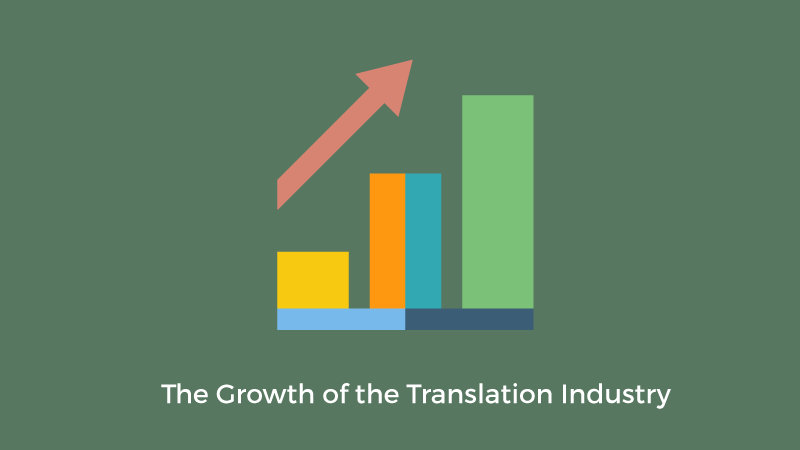 The Growing Need for Translation Services in Technology