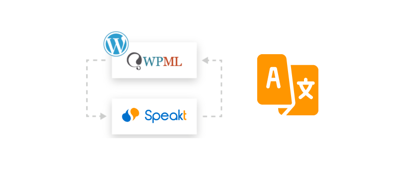 Translating WordPress websites with WPML + Speakt