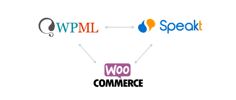 How to Translate WooCommerce Sites with Speakt and WPML